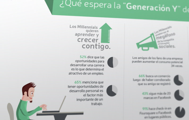 Generación Y está revolucionando los departamentos de Recursos Humanos